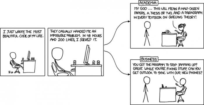 [xkcd] Academia vs. Business