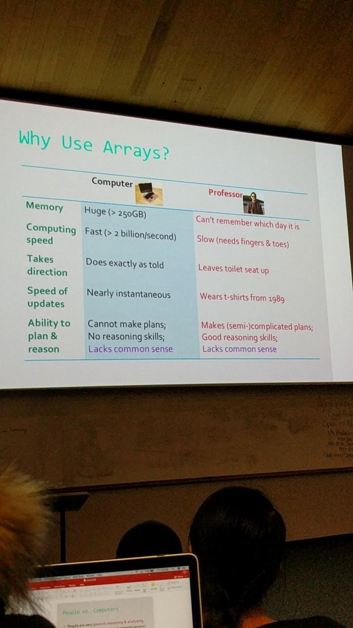 Why use arrays?
