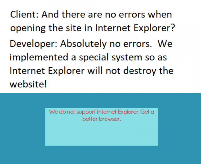 It works as we intended it to in Internet Explorer.