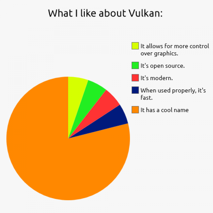 What I like about Vulkan