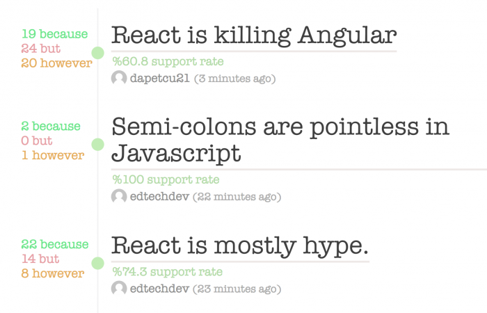 Summary of discussions around JavaScript