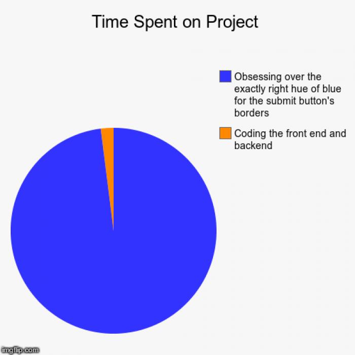 Whenever I do full-stack development...