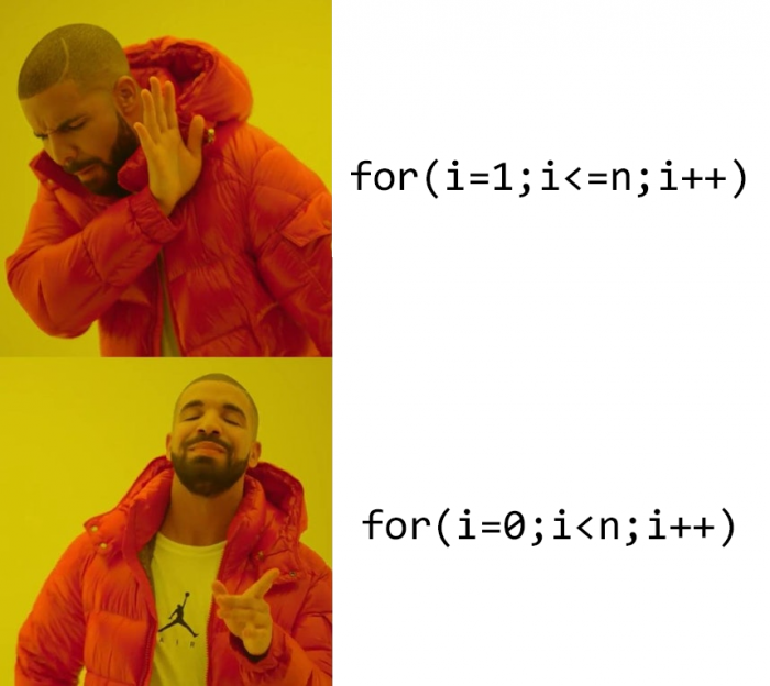 Ways of doing a for loop.