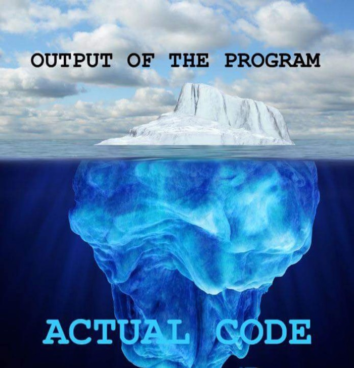 Output of the program vs actual code