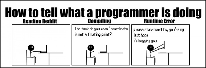How to tell what a programmer is doing