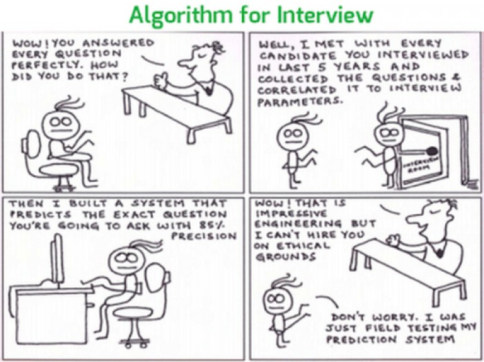 Algorithm for interview