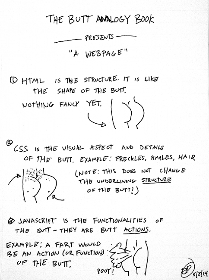 Web development explained with butt analogies