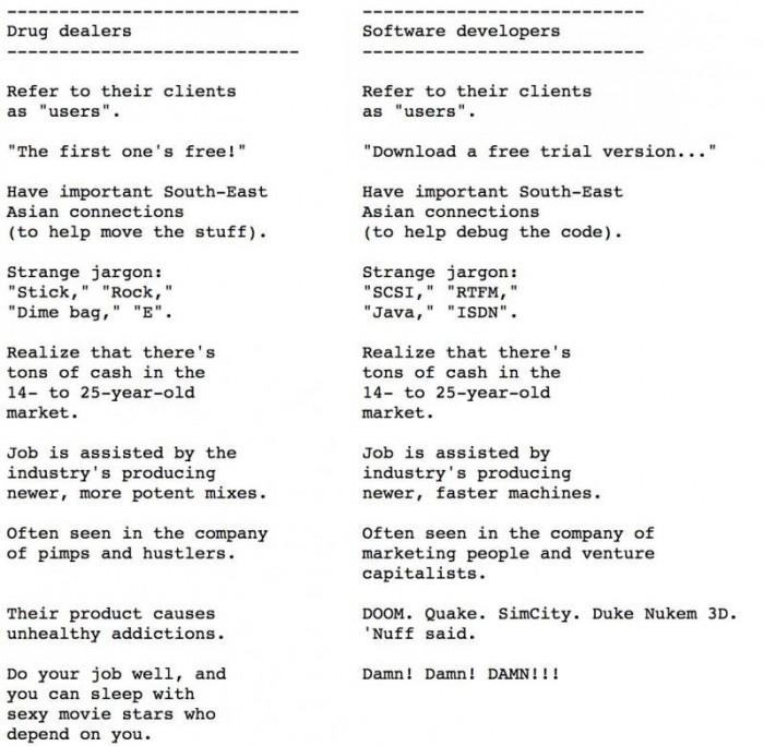 Drug Dealer Or Software Programmer?