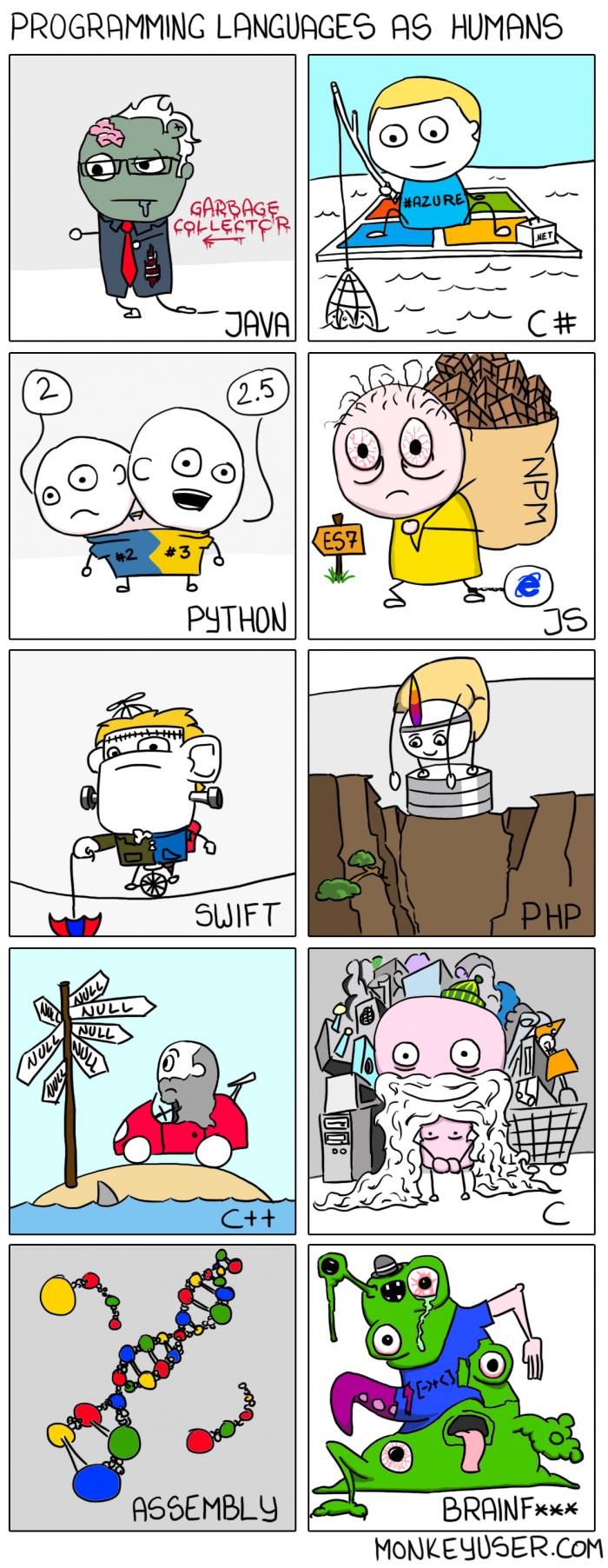 [monkeyuser] Programming languages as humans
