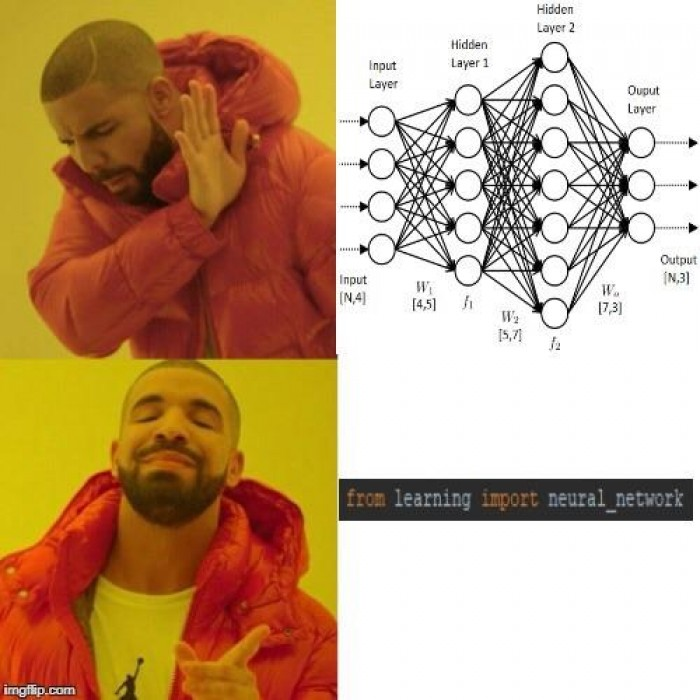 How to Create Neural Networks