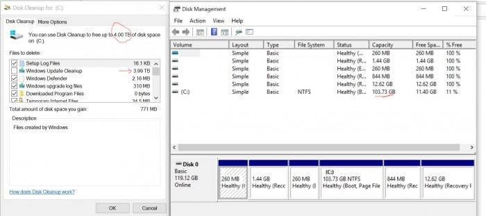 Windows10 has sw upgraded my 128GB drive to 4TB