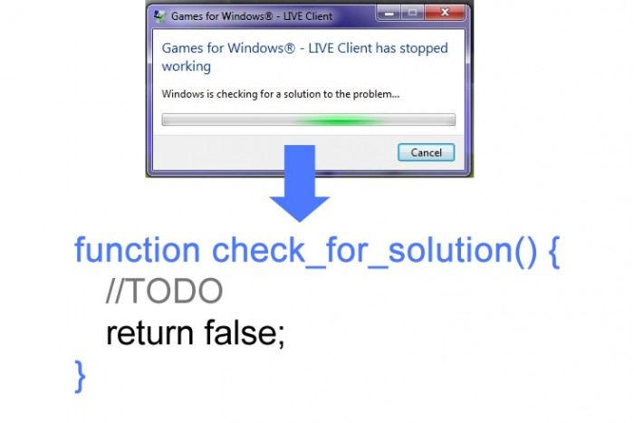 check for solution reverse engineered