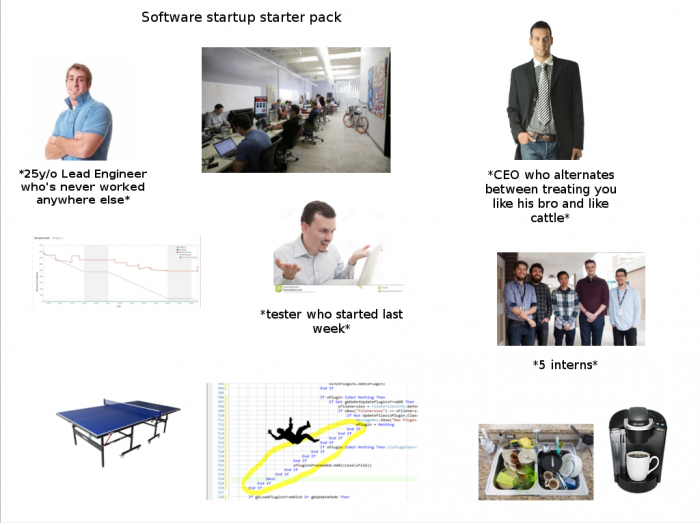 Software startup starter pack