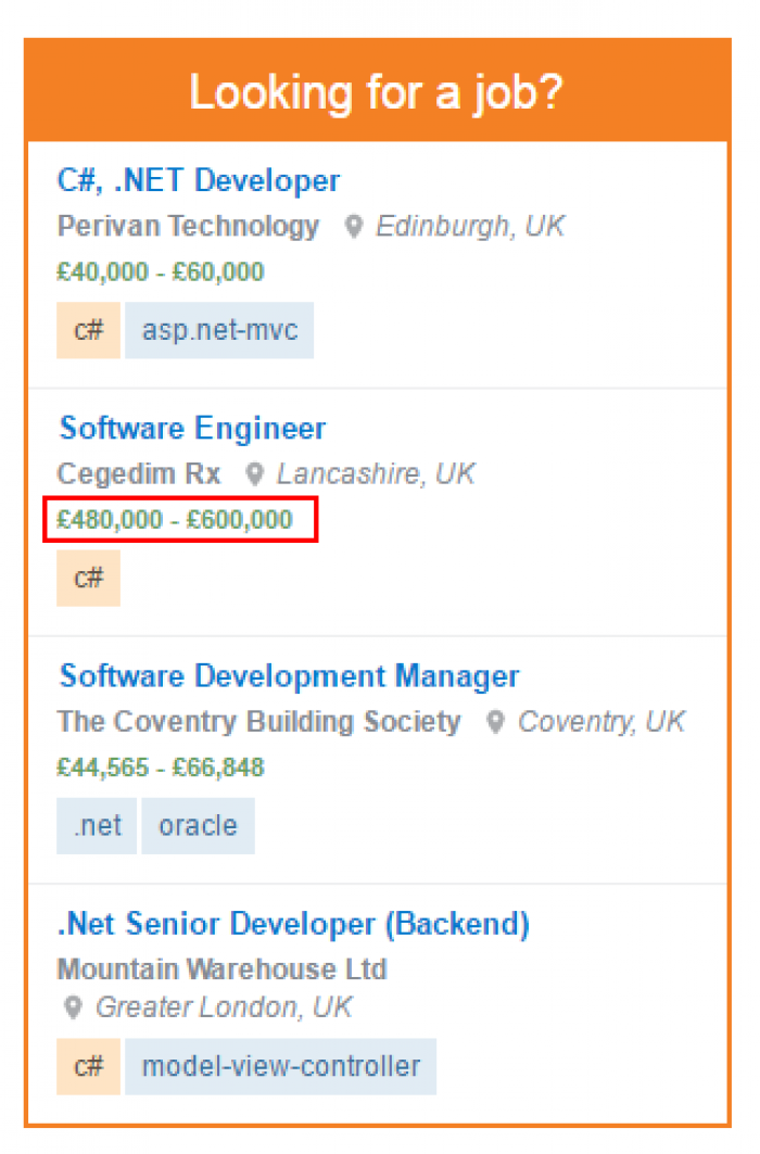 Hiring programmers is becoming much more expensive these days