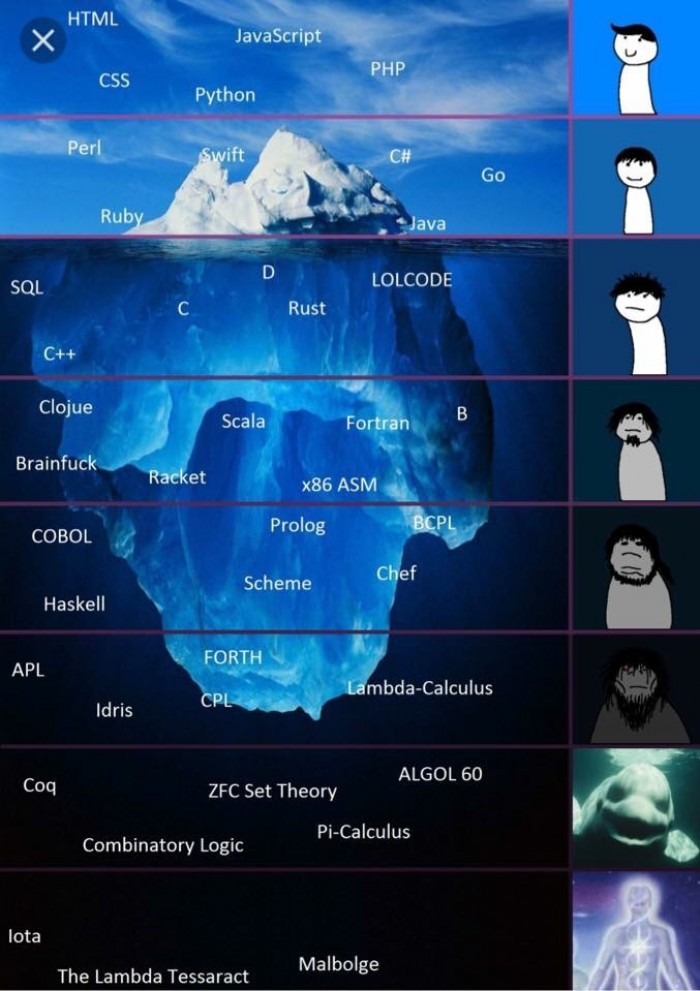 "When they say ""that's only the tip of the iceberg"""