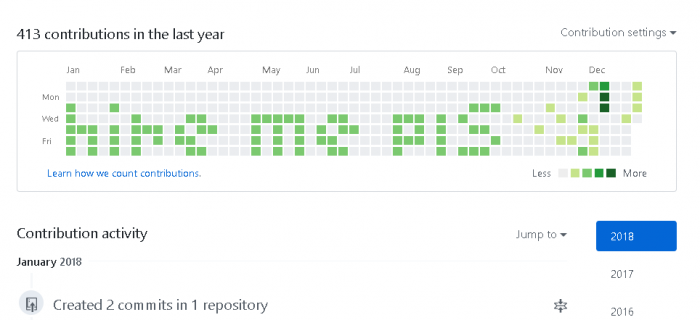 When your adviser says that more GitHub activity will help get you an internship
