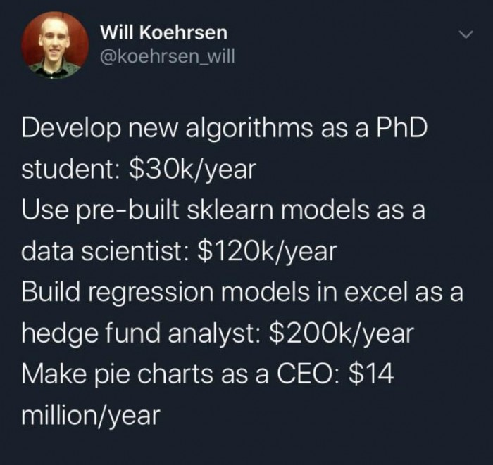 Data Science Career?