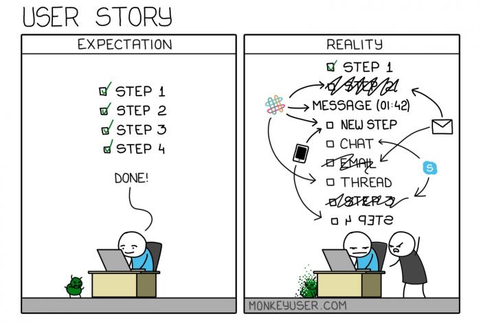 [monkeyuser] User Story