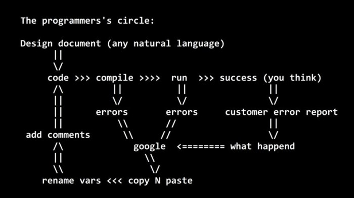 The programmer's circle