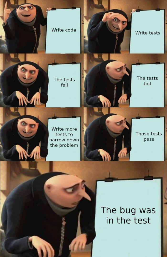 Based on a True Story