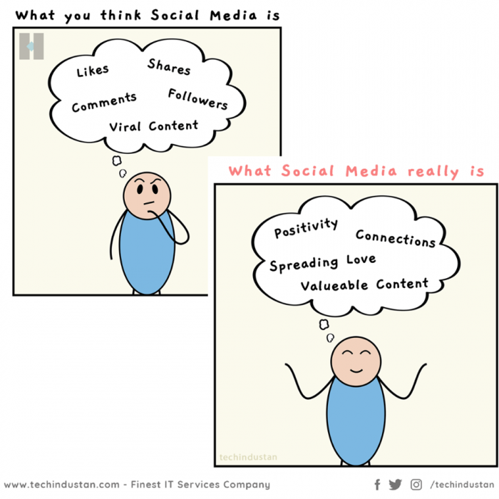 What Social Media Really Is?