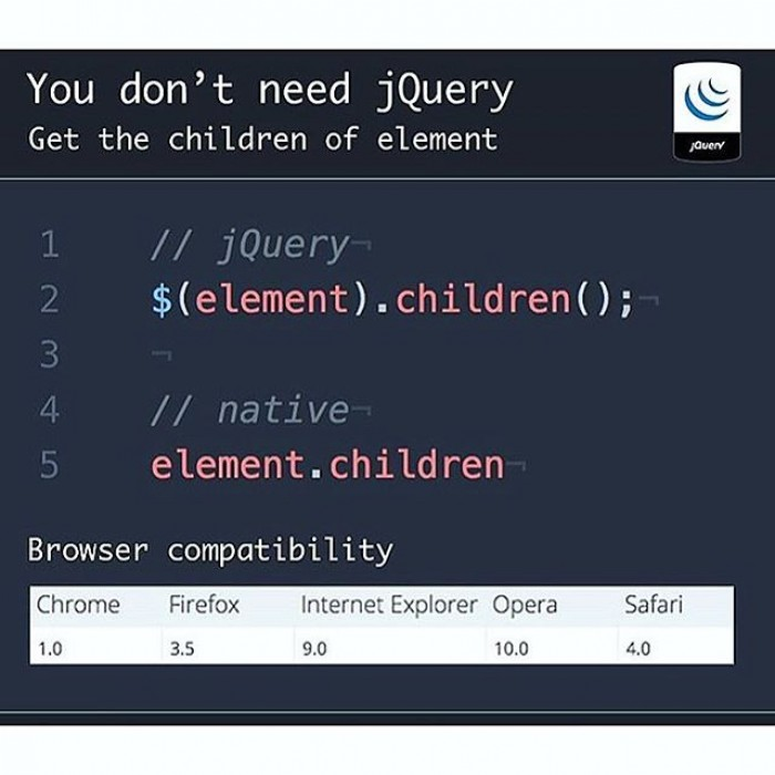You don't need jQuery