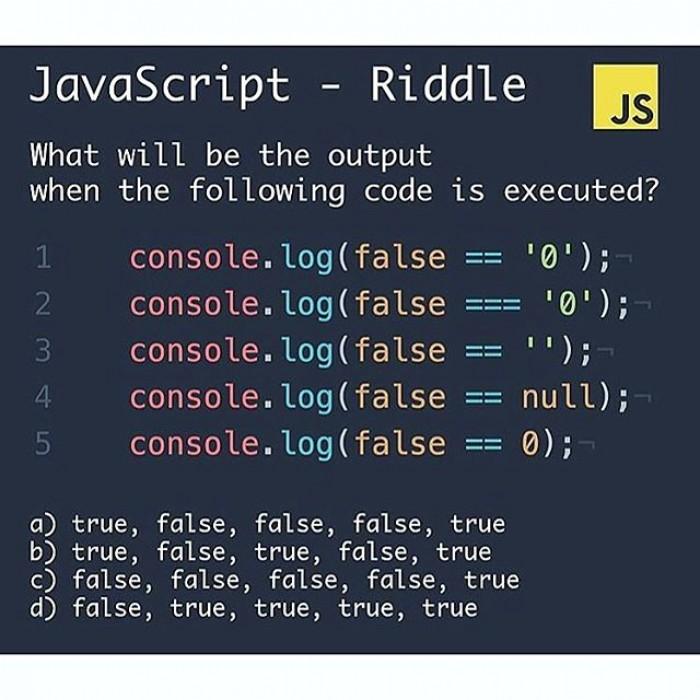 [jstweaks] Javascript Riddle