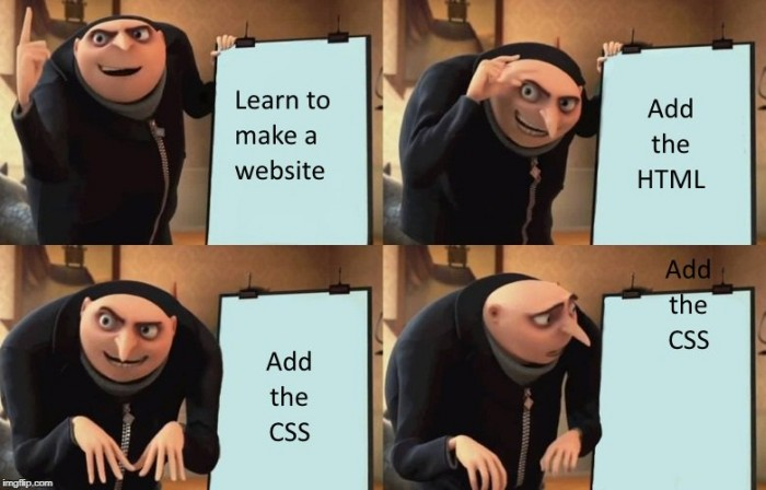 Add the CSS