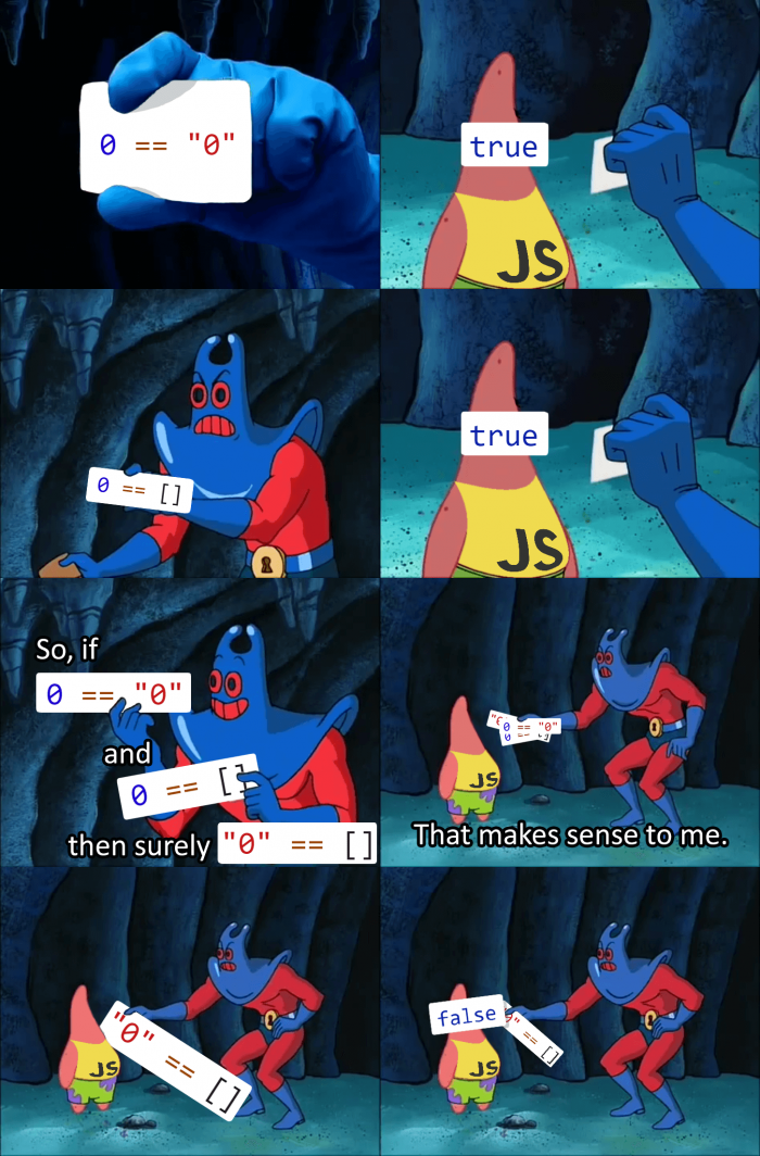 Old meme format, timeless JavaScript quirks