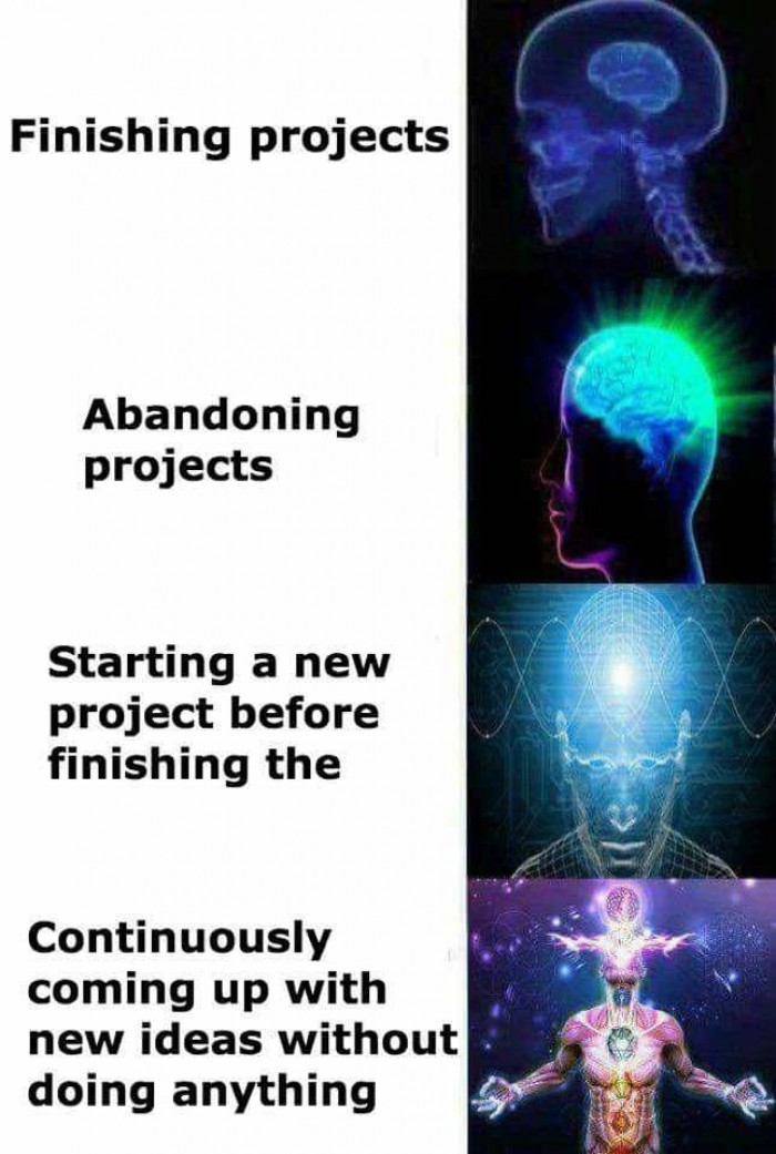 Current stage : Ascended