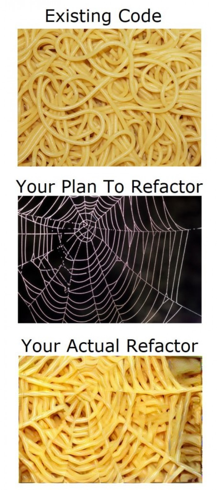 Refactoring Spaghet