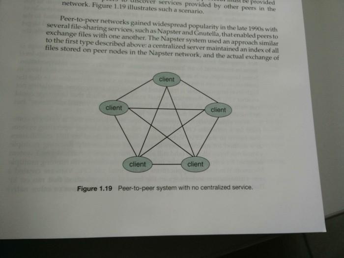 Peer-to-peer networks are the Satan.
