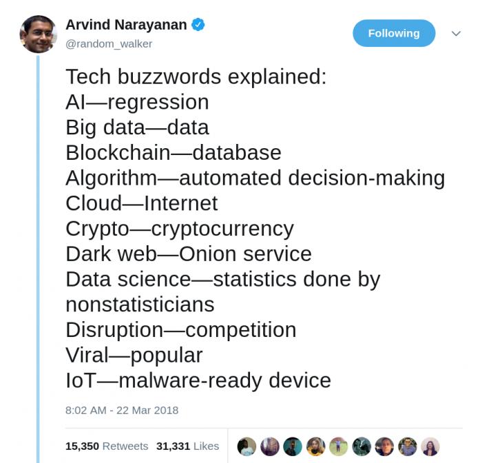 Tech buzzwords explained