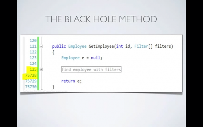 The black hole method of writing code