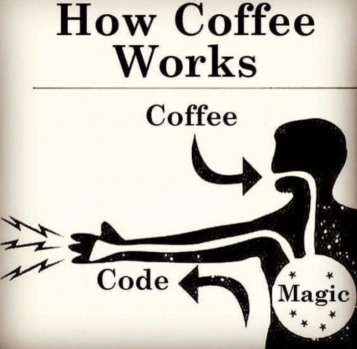 How coffee works