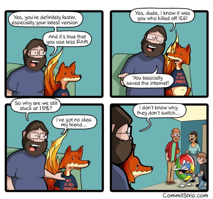 [commitstrip] Firefox 57