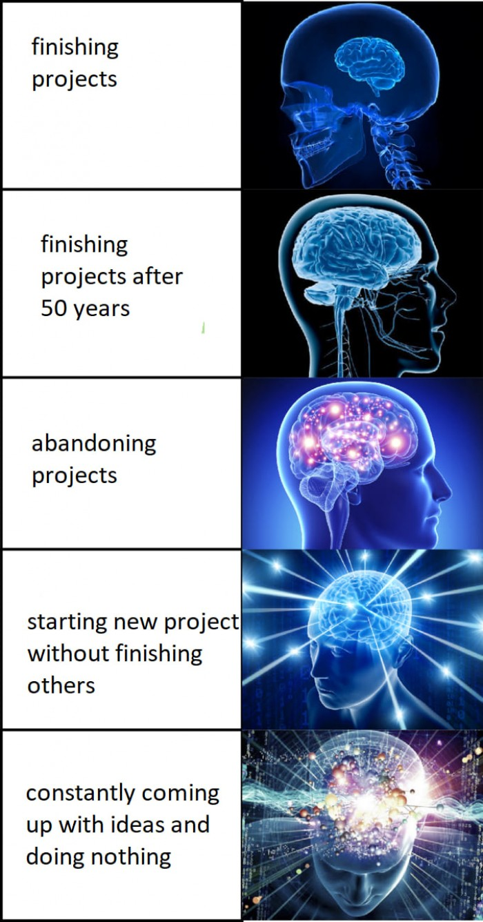 Finishing projects