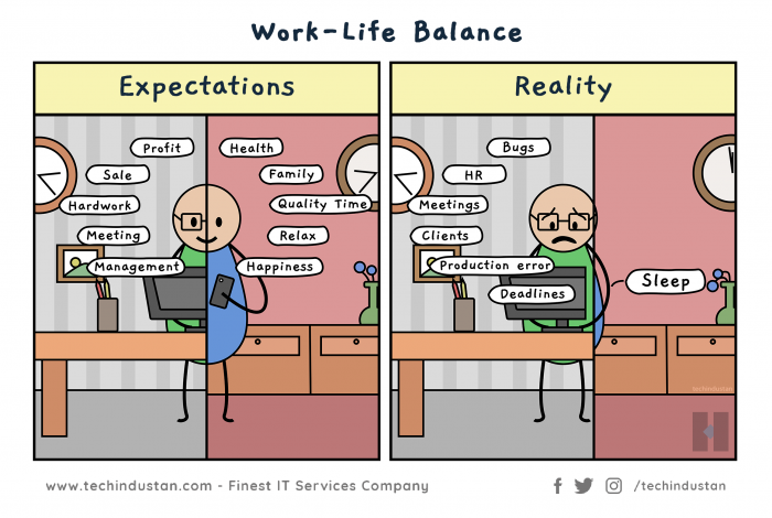 Balanced work and life also improve productivity.