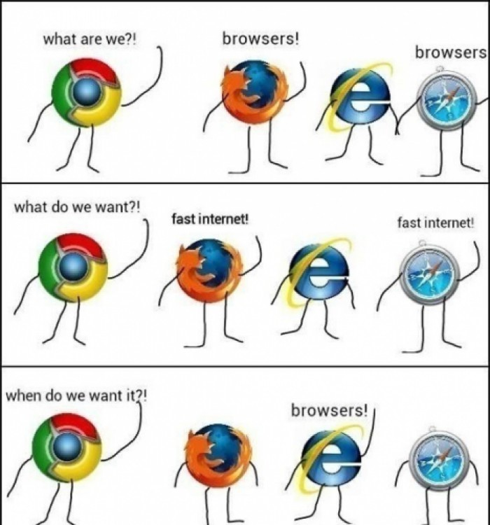 The truth about browsers