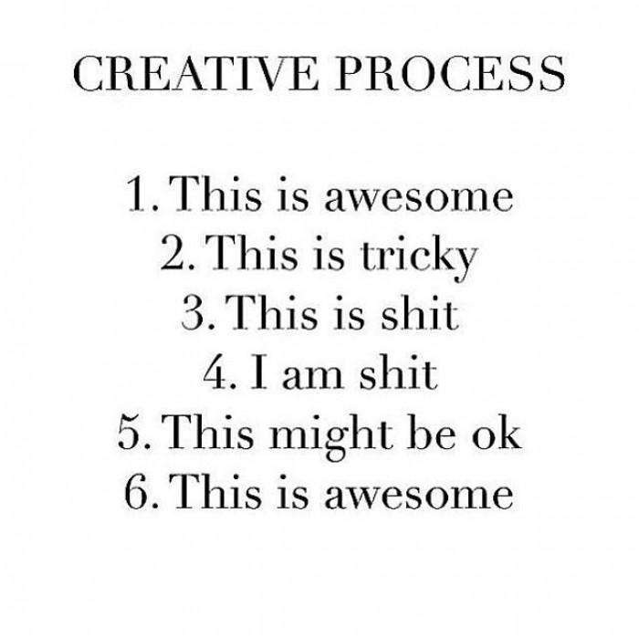 Software development's creative process