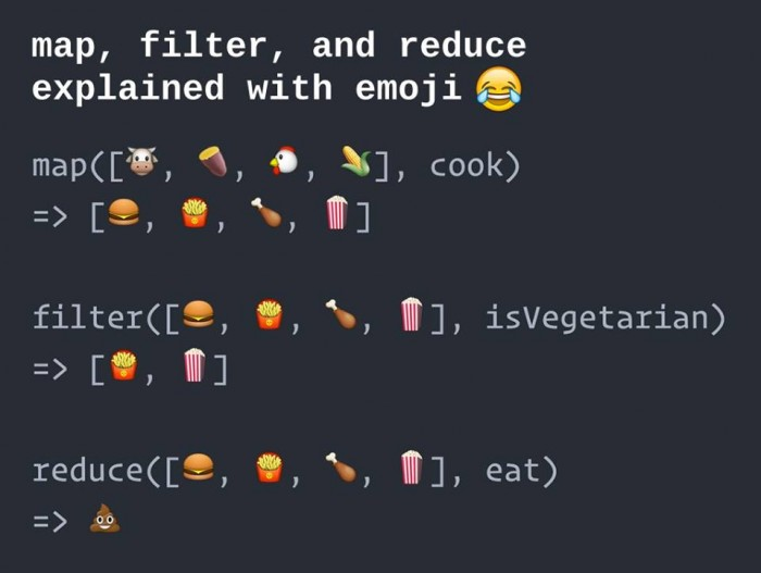 map, filter, reduce explained with emoji's