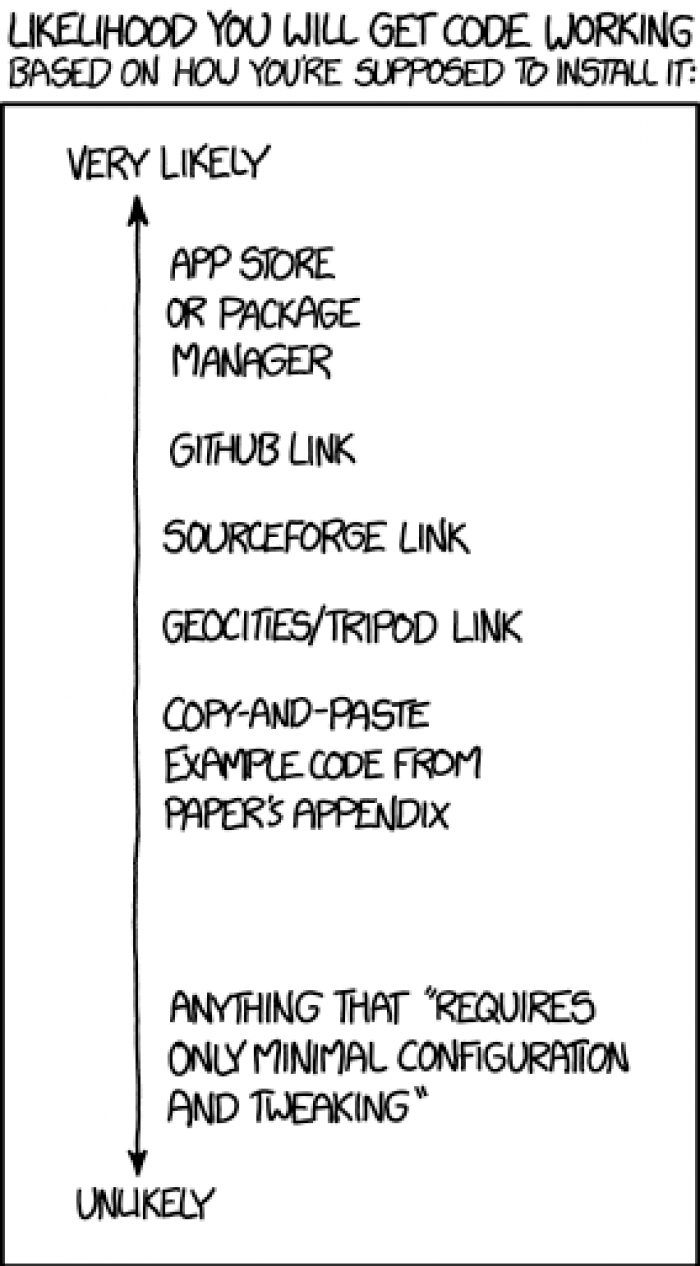 xkcd: Will The Application Work?
