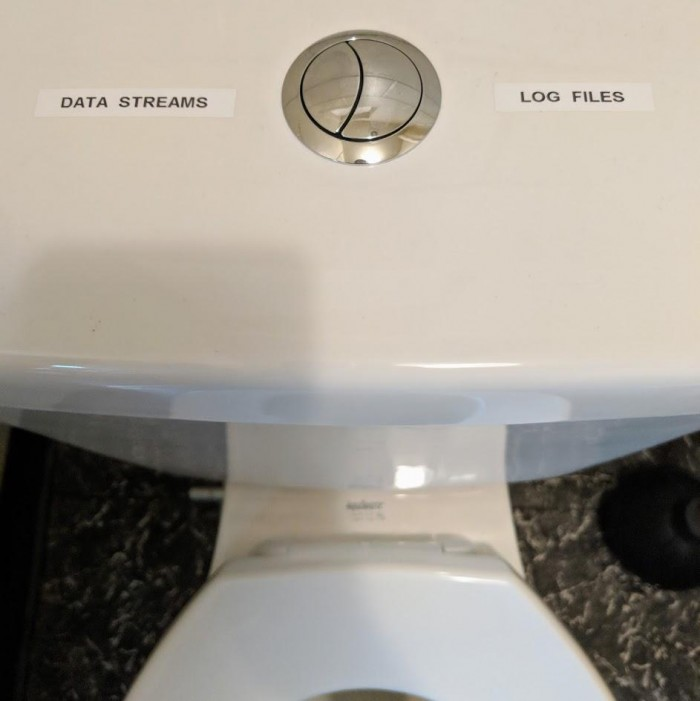 Got a new toilet at our office with a dual flush system. Added labels to make it less confusing.