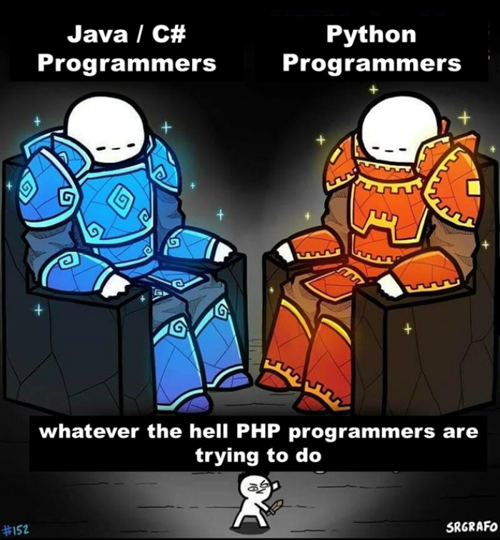 Java & Python vs Php