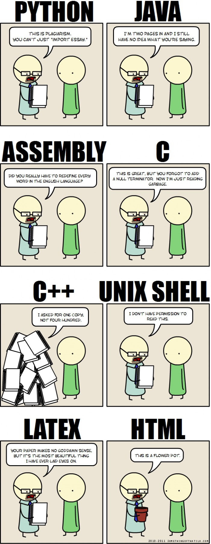 If Programming Languages were an Essay