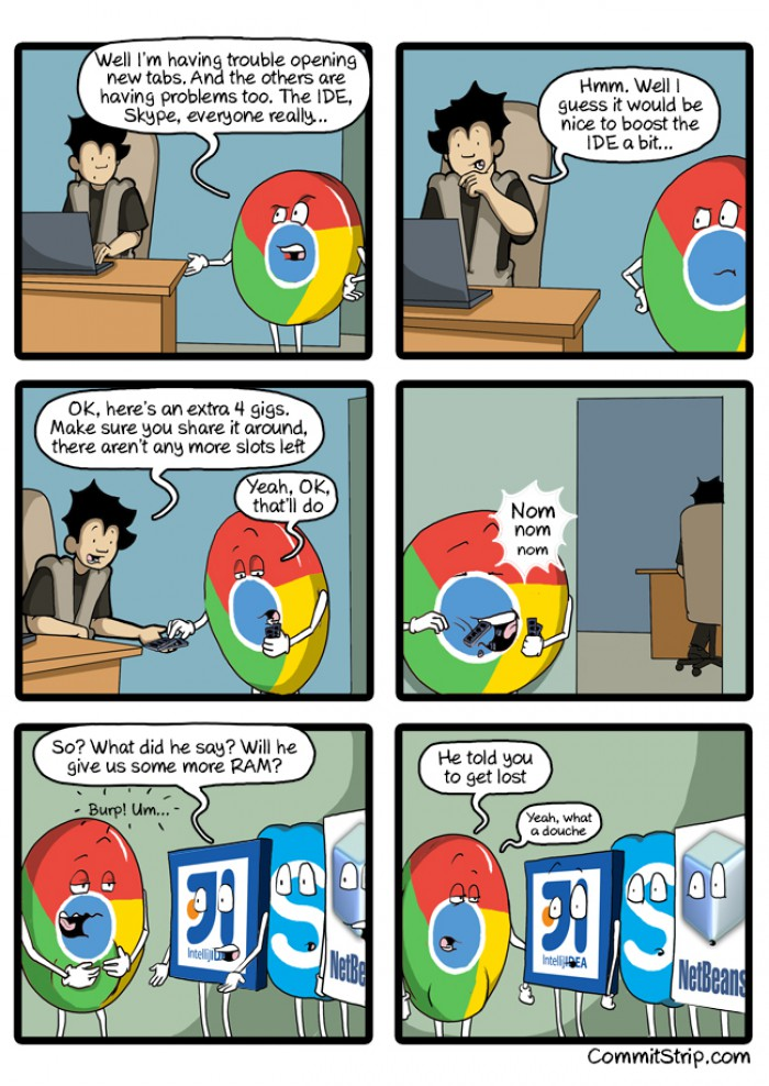 Scumbag Chrome