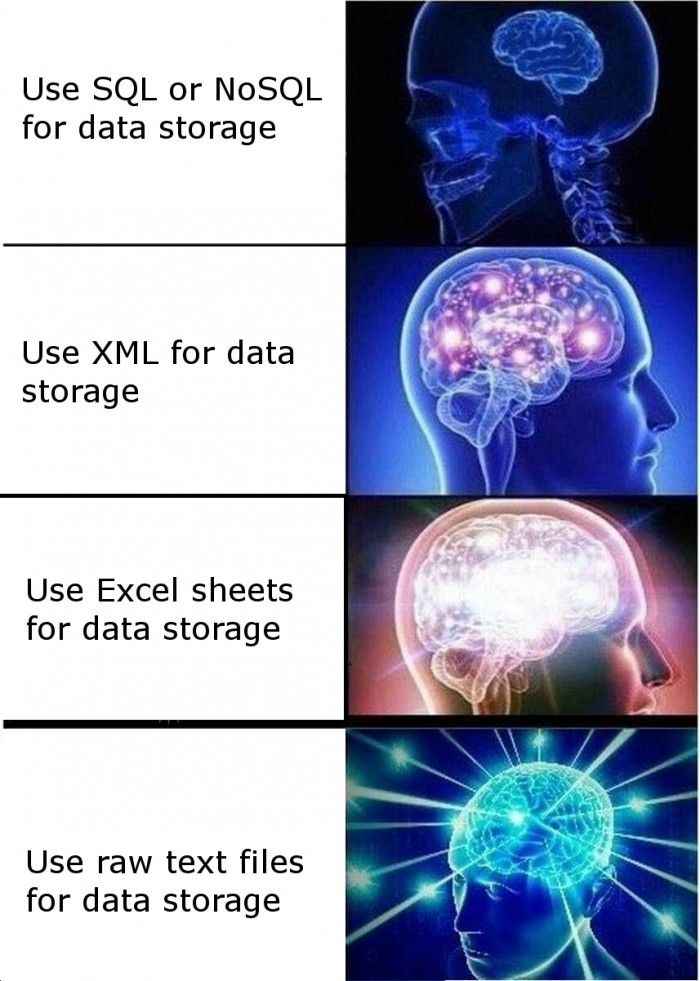 Data storage is important