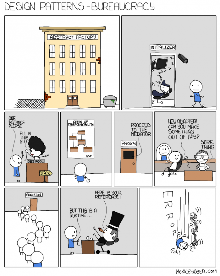[monkeyuser] Design Patterns - Bureaucracy