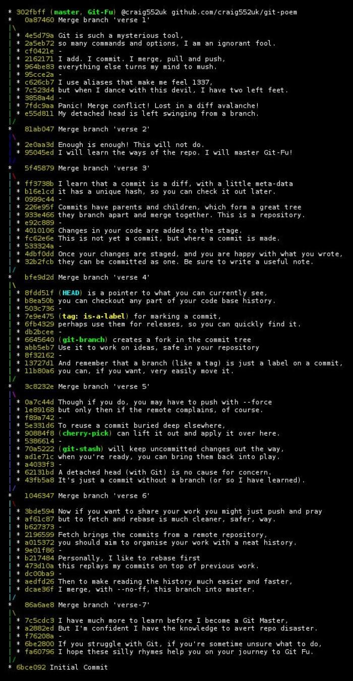 A poem about Git written in Git