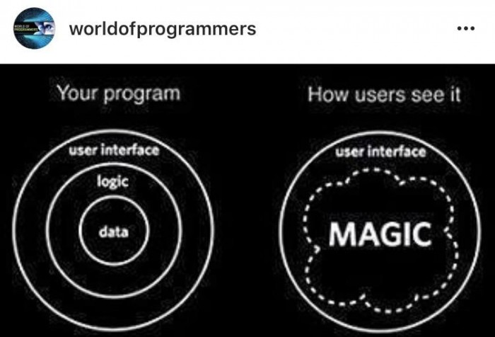 Programming is magic!